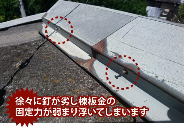 徐々に釘が劣し棟板金の固定力が弱まり浮いてしまいます