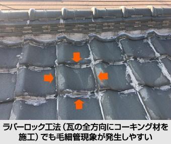 ラバーロック工法(瓦の全方向にコーキング材を施工)でも毛細管現象が発生しやすい
