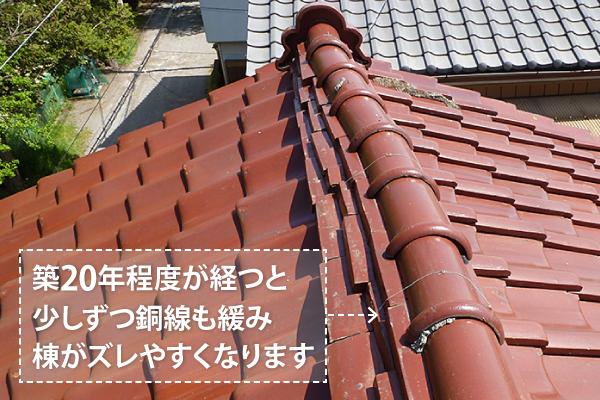築20年程度が経つと少しずつ銅線も緩み棟がズレやすくなります