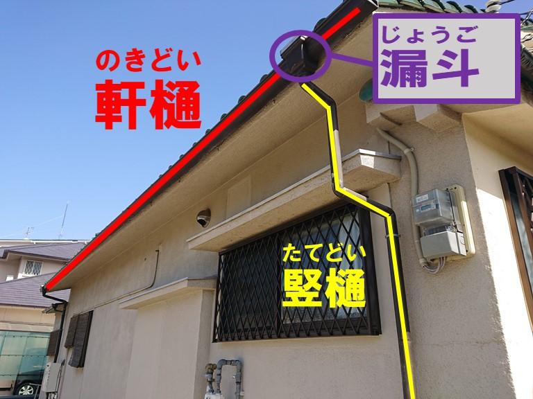 和歌山市で屋根の無料点検を行い樋が古くなり割れていたので樋全体を交換することになりました